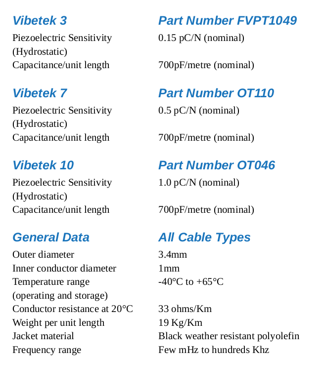Picture of Vibetek cable specification